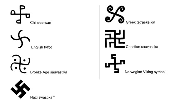 swastika-symbol-iin-different-countries-and-ages