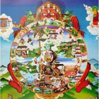 Os Seis Reinos do Samsara - Budismo Tibetano