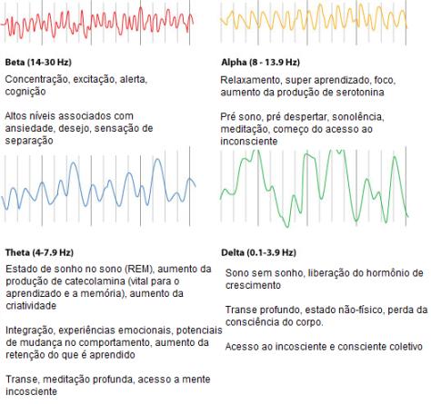 brainwave chart OGJ.png