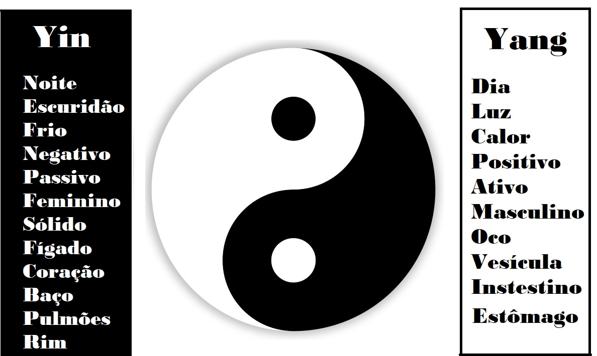 ying yang jardim