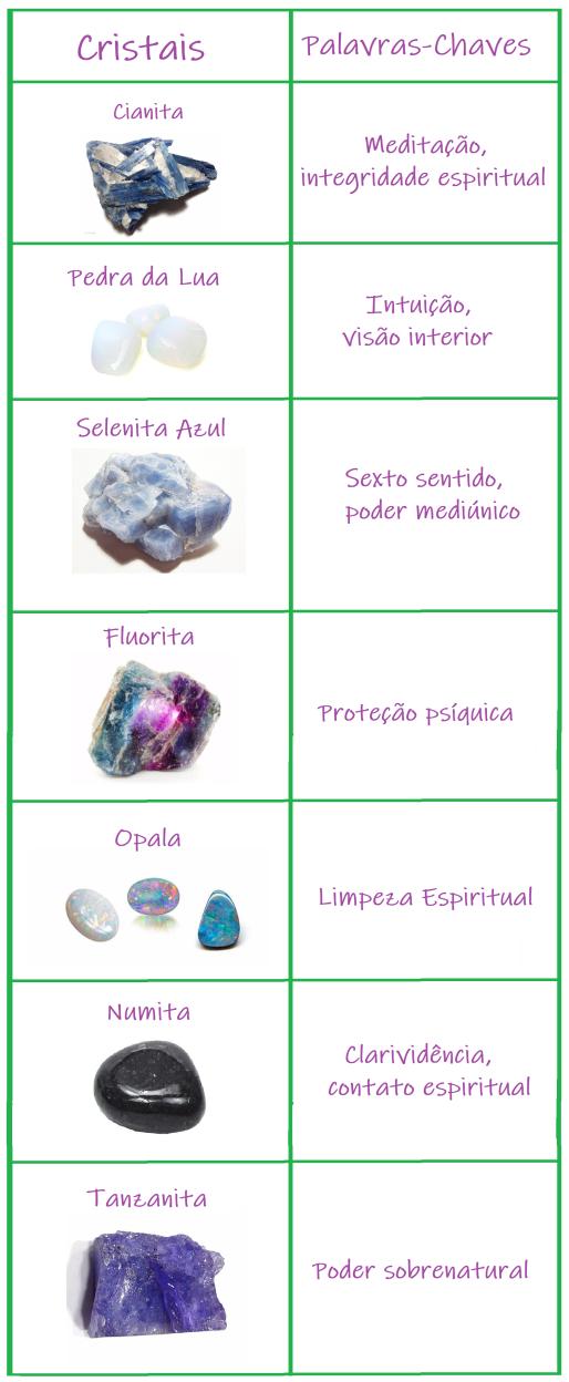 cristais para espiritualidade